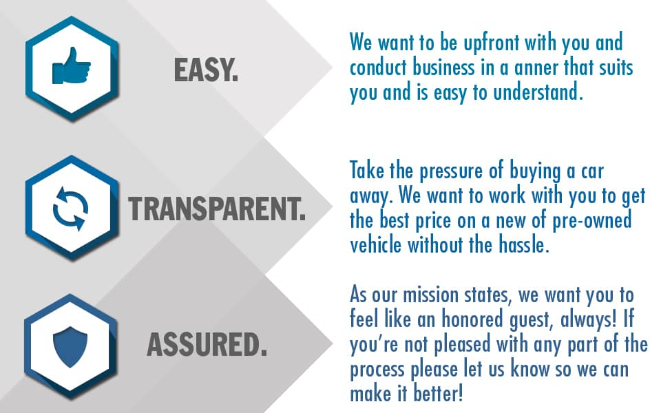 Easy, Transparent, Assured Buying Process