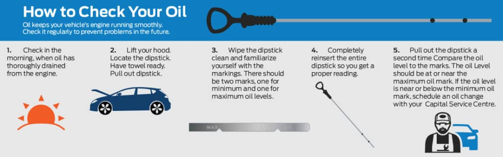 How to check your oil graphic - Capital Ford