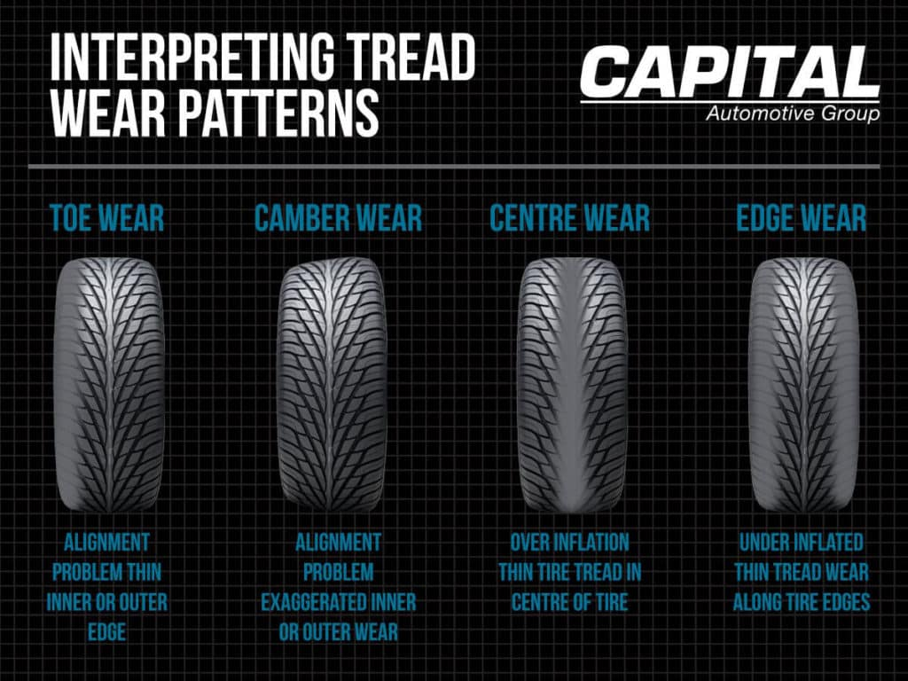 Tire Tread Wear Patterns
