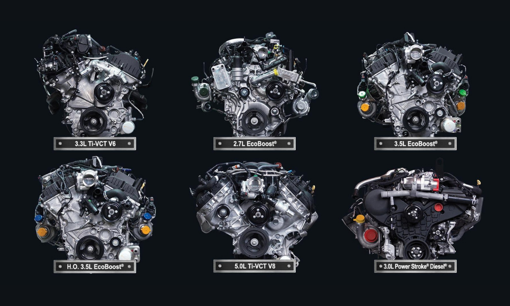 So many choices when it comes to the 2019 F-150 Engine
