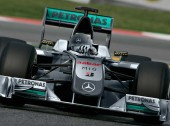 2016 Formula 1 World Champion Nico Rosberg