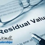 Car Residual Value Meaning