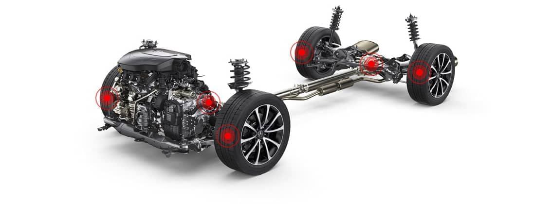 Acura SH AWD