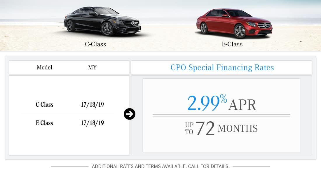 CPO Special Financial Rates
