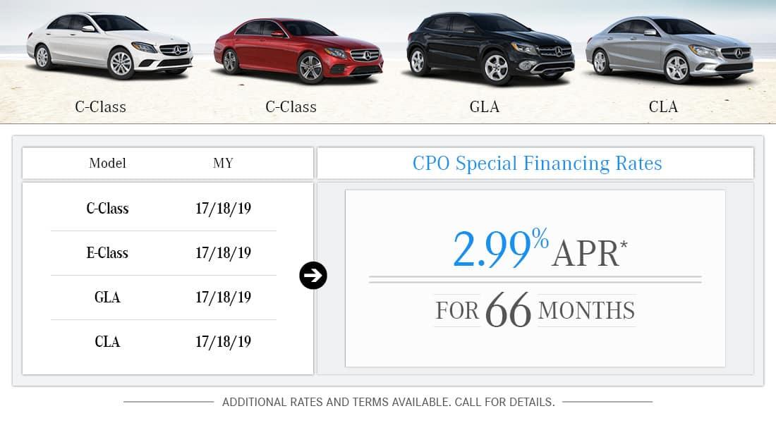 CPO Special Financial Rates - 2.99% APR