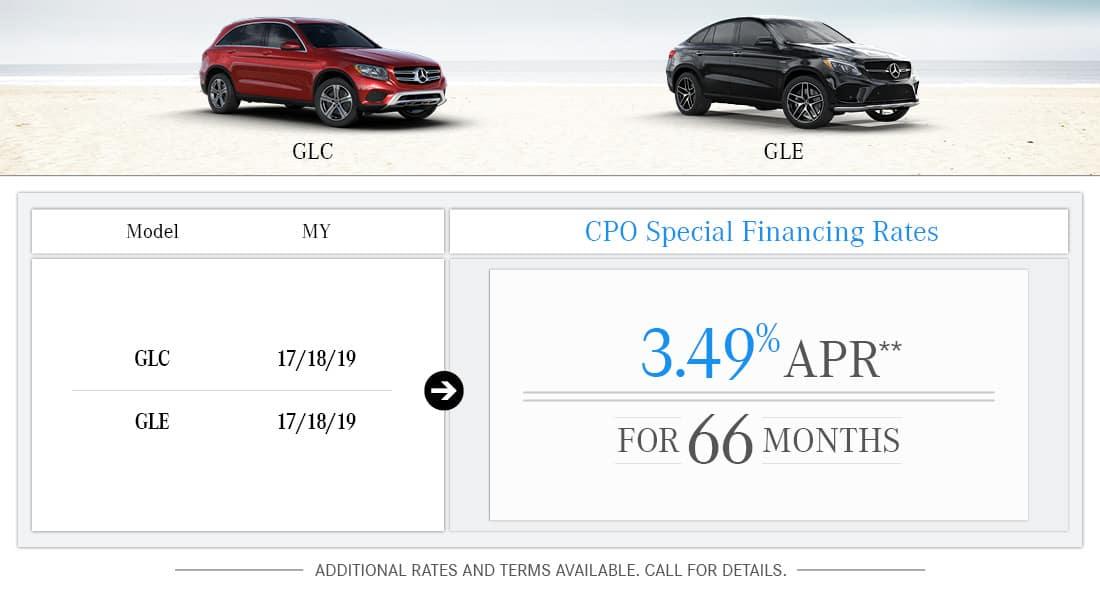 CPO Special Financial Rates - 3.49% APR