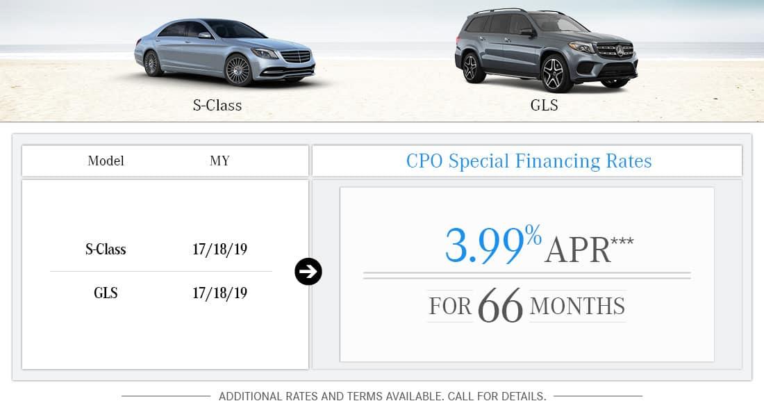 CPO Special Financial Rates - 3.99% APR