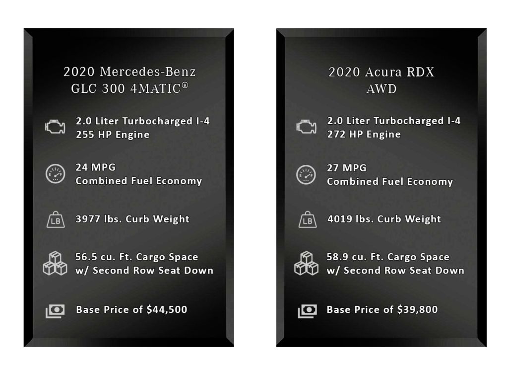 Chart highlighting specs of GLC and RDX