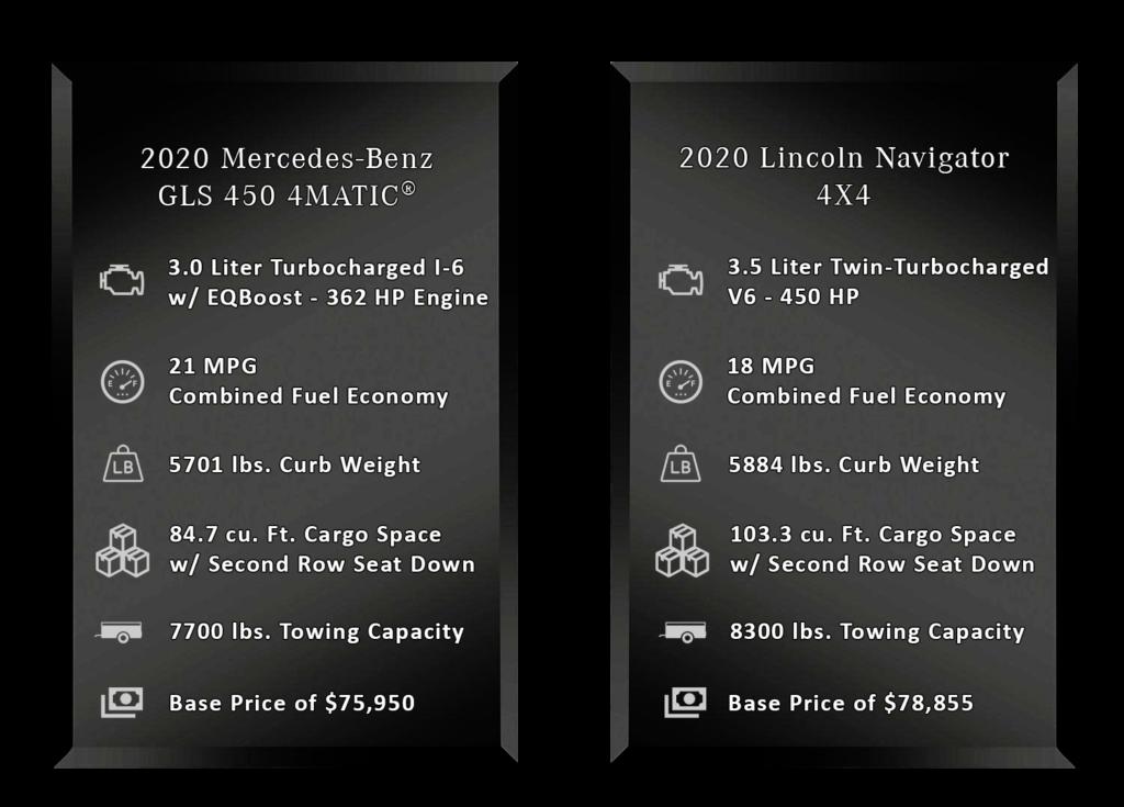 Chart comparing specs of Mercedes-Benz GLS Lincoln Navigator