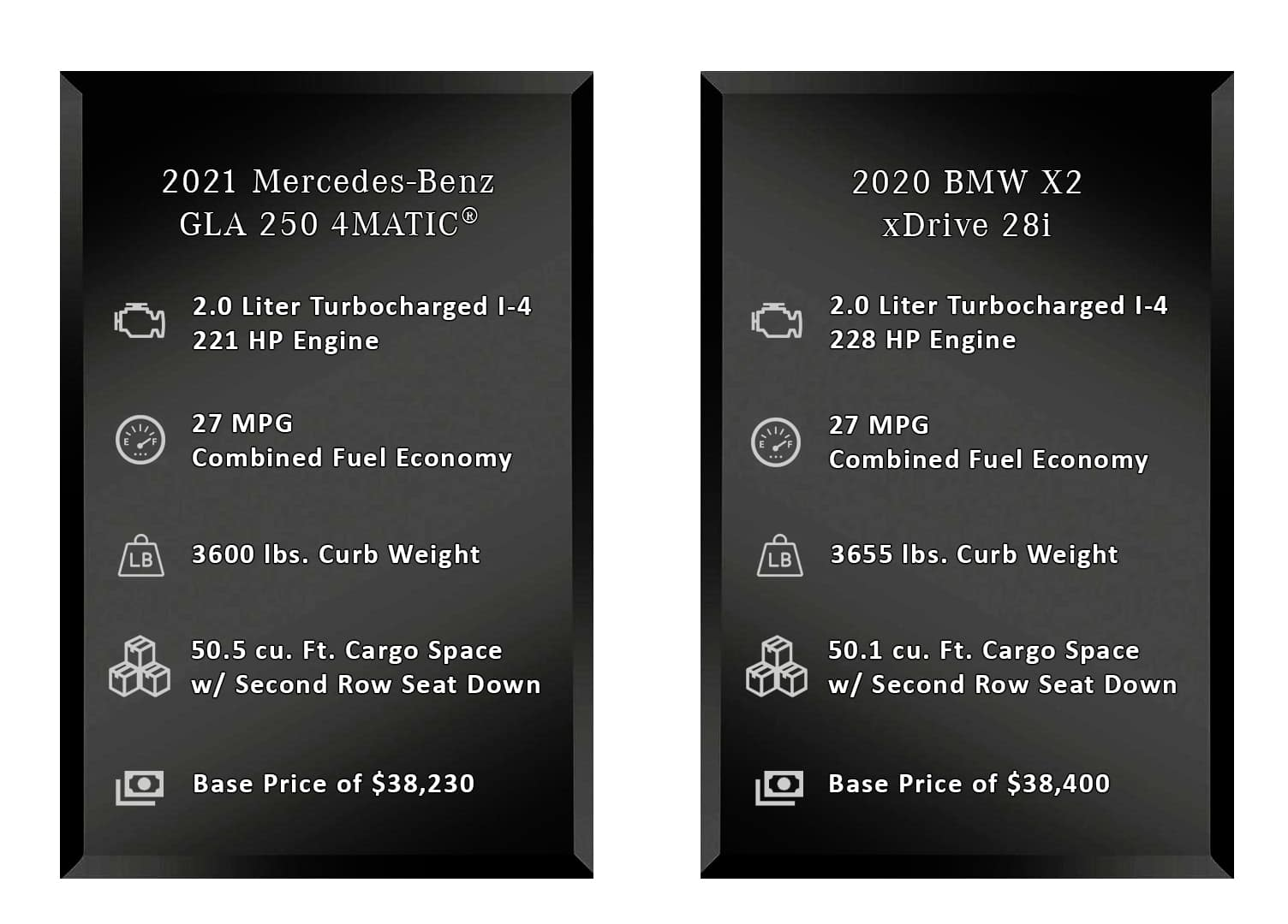 Chart comparing specs of Mercedes-Benz GLA and BMW X2