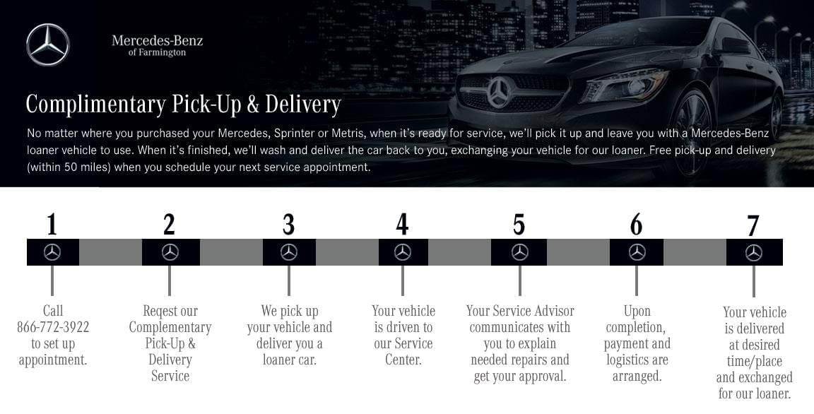 Auto service mercedes benz of farmington for Mercedes benz maintenance schedule