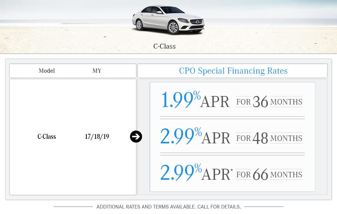 2017-2019 CPO Special Financing Rates