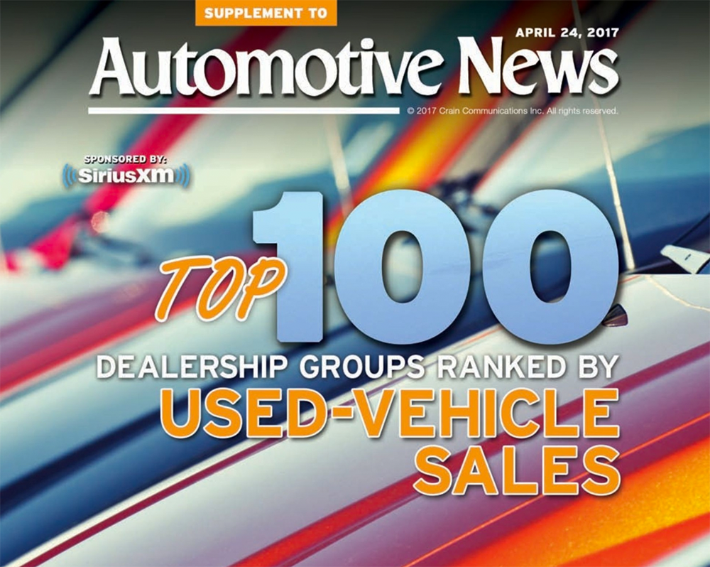 Morgan Auto Ranks 28 For Used Car Sales In The United States
