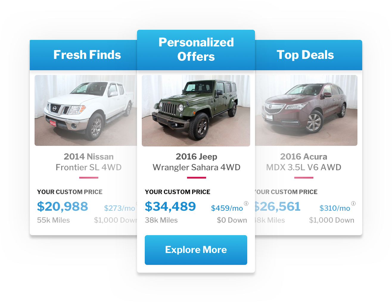 Red Noland Used Cars in Colorado Springs, CO | Used Car Dealer