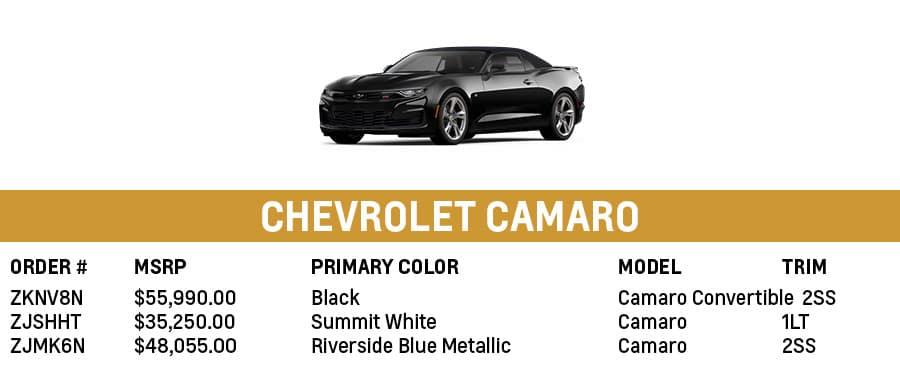 Chevrolet Camaro | Sherman, TX