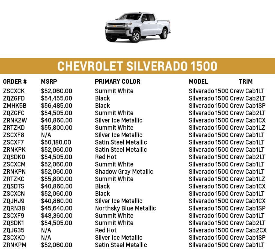 Chevrolet Silverado 1500 | Sherman, TX